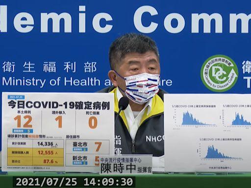 直播/第四輪疫苗預約明開放 陳時中下午說明