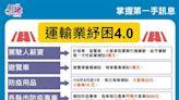 王惠美說明運輸業、觀光業紓困補助
