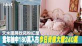 【直擊單位】粉紅家居裝修!未補價420萬買屏欣苑 呎價1.1萬 - 香港經濟日報 - 地產站 - 二手住宅 - 資助房屋成交
