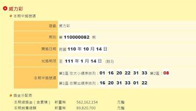 威力彩今晚頭獎摃龜 貳獎一注中獎獎金995萬