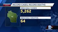 Coronavirus in Wisconsin: New record number of cases, deaths