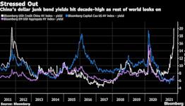 Yuan Payment Due; China Markets Dollar Bonds: Evergrande Update