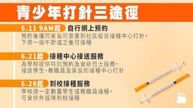 疫苗接種︱3途徑予青少年打針 明起可預約到接種中心 外展入校最快6.28開始 | 蘋果日報