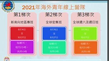 臺灣「2021年海外青年線上營隊」招生中