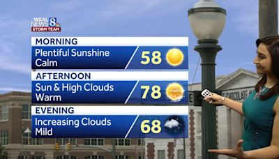 Highs could approach 80 today in central Pa.