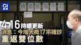 新冠肺炎.最新 消息:首有染變種病毒患者走入社區 佐敦急封區