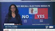 California Secretary of State certifies recall results