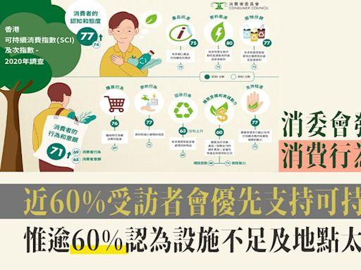 消委會揭可持續消費「知易行難」 不足兩成人了解理念 60%嫌回收點遠兼麻煩 | 蘋果日報
