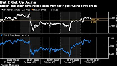 加密貨幣反彈 中國監管重拳下投資者淡然處之