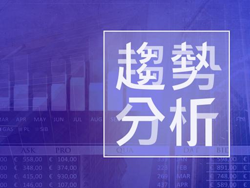 【領展股價】領展收益派息疫市不減 長綫回報穩膽之選 - 香港經濟日報 - 趨勢分析 - 名家專欄