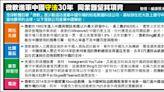 微軟進軍中國「守法」30年 同業難望其項背