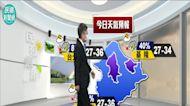 這6天降雨最劇烈!林嘉愷:週末起中南部防致災雨
