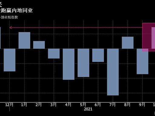 一周市場回顧:通膨考驗央行;全球債券拋售潮;中國高層發聲維穩地產