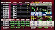 5分鐘看台股/2021/08/17收盤最前線