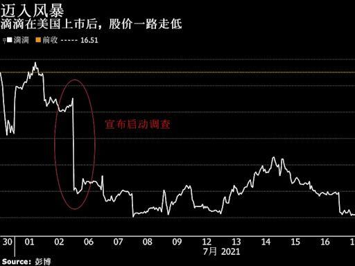 中國據稱正在衡量對滴滴的處罰措施 權衡中的方案包括罰款、退市等