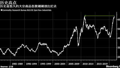 一周市場回顧:中國房企政策或鬆動;全球能源荒;通膨「暫時論」動搖
