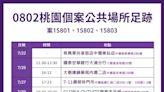 桃園+5!特殊交友衍生家族感染 足跡去過旅店、7-11、華泰名品城