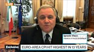 ECB's Visco on Inflation, Flexible Policy, Raising Limits