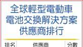 Gogoro登全球電池交換一哥 - A4 綜合要聞 - 20210922 - 工商時報