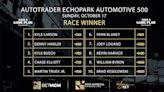 Sports betting 101: Picking the race winner at Texas - NASCAR EN ESPANOL