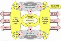 Image courtesy of bemuso.com