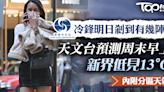【天氣預測】天文台料冷鋒明日剎到會有雨 周末早上新界低見13°C - 香港經濟日報 - TOPick - 新聞 - 社會