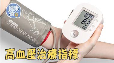 高血壓︱睡眠窒息症可導致血壓上升 嚴重可併發心臟衰竭視網膜病變 | 蘋果日報