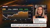 Market Correction Inevitable: Morgan Stanley's Simonetti