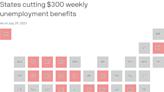 Ending unemployment benefits early isn't juicing jobs