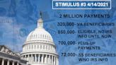 Does the IRS have your info? The agency just sent thousands of stimulus payments out