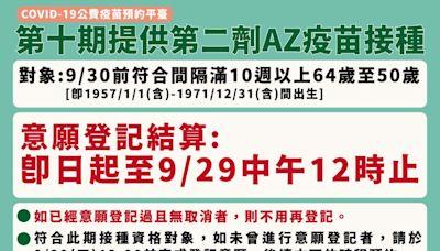 【最新】指揮中心9/27更正:第2劑AZ改線上預約 50至64歲即起開放意願登記至9月29日中午12時止 | 台灣英文新聞 | 2021-09-27 19:55:00
