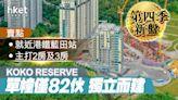 【第四季新盤巡禮】KOKO RESERVE僅82伙 獨立電梯大堂增私隱度 - 香港經濟日報 - 地產站 - 新盤消息 - 新盤新聞