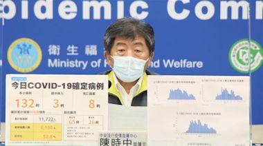 「援台疫苗」還有第二批!陳時中:非常感謝日本政府善意