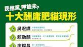 韓辦盤點民進黨「10大酬庸肥貓」 中郵董座吳宏謀列第一