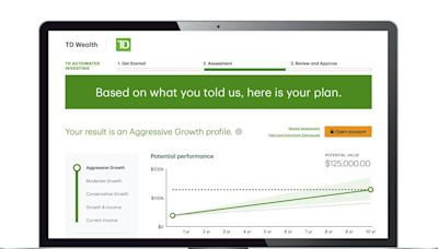 TD Bank enters the burgeoning – but already crowded – robo-advisor space