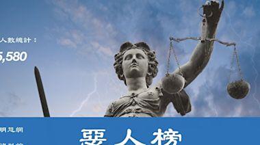 中共迫害者新名單遞交37國 惡人面臨制裁