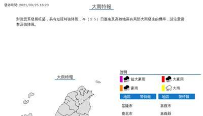 大雷雨襲南台灣 2縣市「大雨特報」