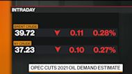 OPEC Lowers Forecast for Oil Demand, Prices Slip
