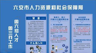 70家單位!六安市人社局發布3月最新招聘信息