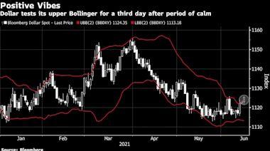 美元在FOMC會議前獲得支撐 交易員削減空頭頭寸