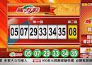 12/3 威力彩、雙贏彩、今彩539 開獎囉!