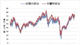 《油價》庫存創近3年新低 NYMEX原油上漲2.5%