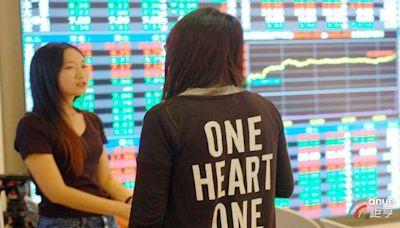 〈台股盤前〉消息面及技術面不利大盤 審慎處理手中持股因應 | Anue鉅亨 - 台股盤勢