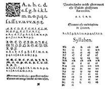 Dutch orthography