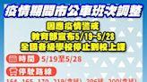 配合停課 中市宣布5/19~5/28部分公車減班或停駛