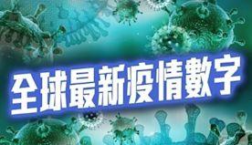 10月24日全球新冠肺炎疫情最新數字