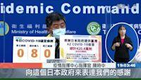 日本再捐AZ疫苗!6批計420萬劑