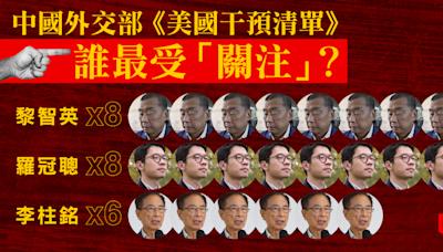 中國外交部《美國干預清單》 黎智英、羅冠聰被點名最多達 8 次   立場報道   立場新聞