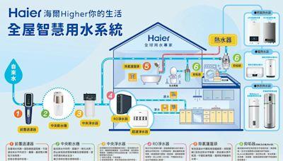 Haier 海爾熱水器首度進軍台灣 獨家首創全機三年、內膽六年保固