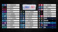 2021 Mock Draft: Picks 23-26